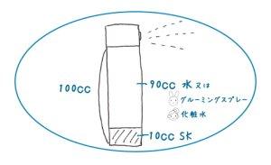 画像3: SILI-K(シリー・ケイ)100ml